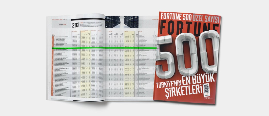 AE Arma-Elektropanç Is Listed In Fortune 500 Türkiye 2018